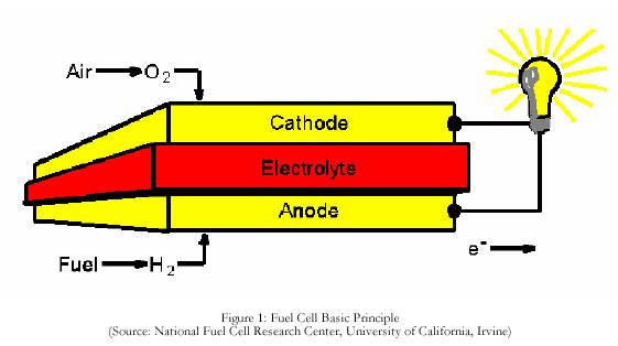 青洲國際/氫能基建能源及燃料應用技術研討會 - 論文集(D  SUTANTO)